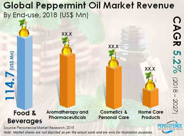 peppermint-oil-market.jpg