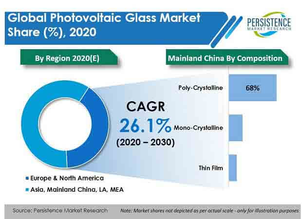 photovoltaic-glass-market.jpg