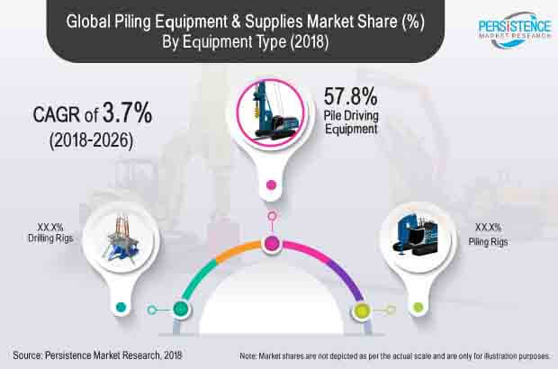 piling-equipment-and-supplies-market.jpg