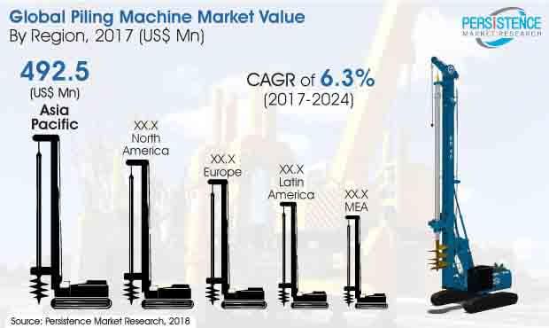 piling-machines-market.jpg