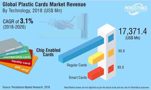 plastic-cards-market.jpg