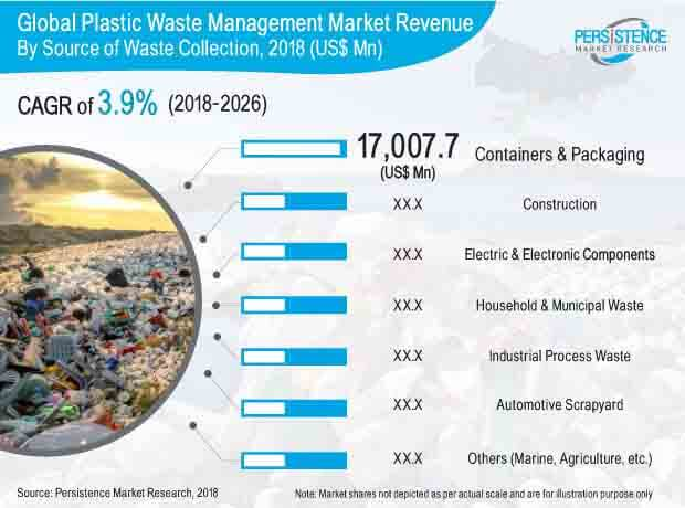 plastic-waste-management-market.jpg
