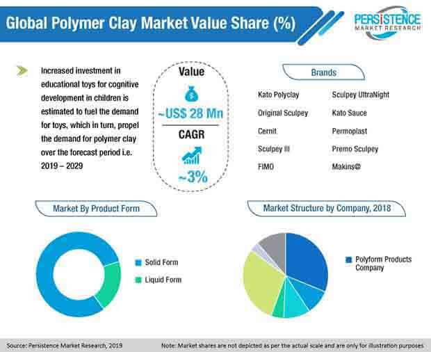 polymer clay market pr image.jpg
