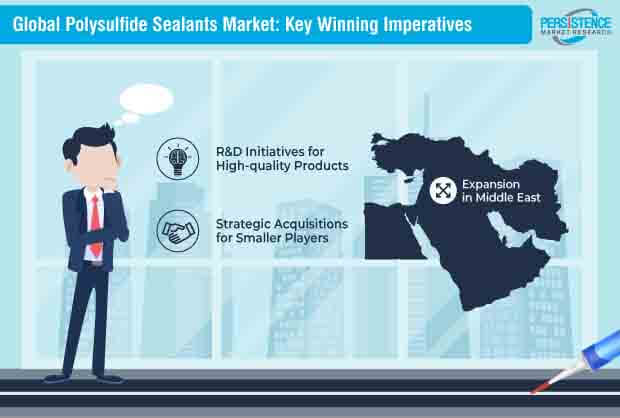 polysulfide sealants market key winning imperatives