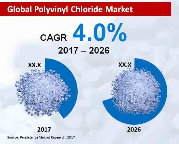 polyvinyl-chloride-market.jpg