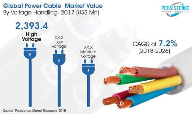 power-cable-market.jpg