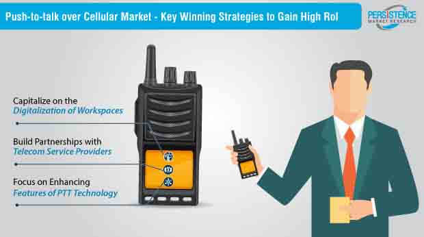 push-to-talk over cellular strategy