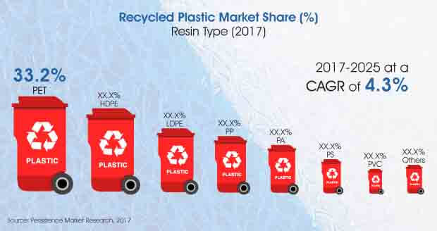 recycled-plastic-market.jpg