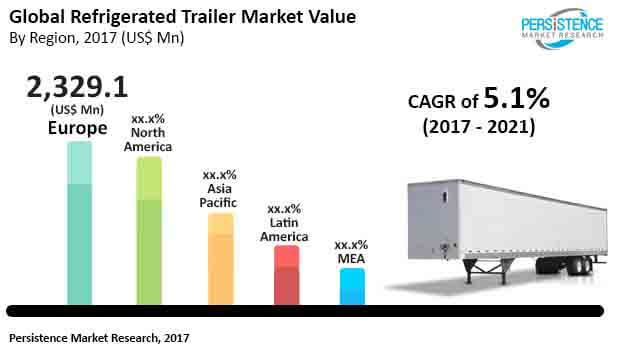 refrigerated-trailer-market.jpg