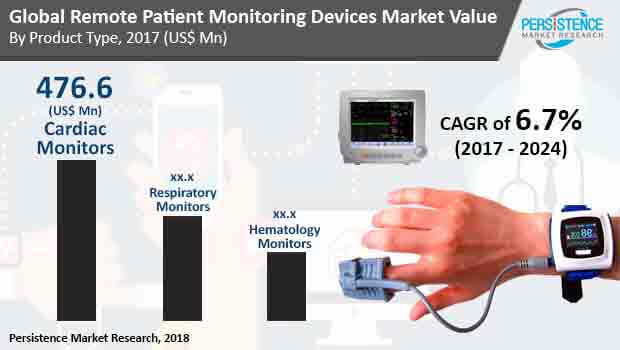 remote-patient-monitoring-device-market.jpg