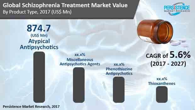 schizophrenia-treatment-market.jpg