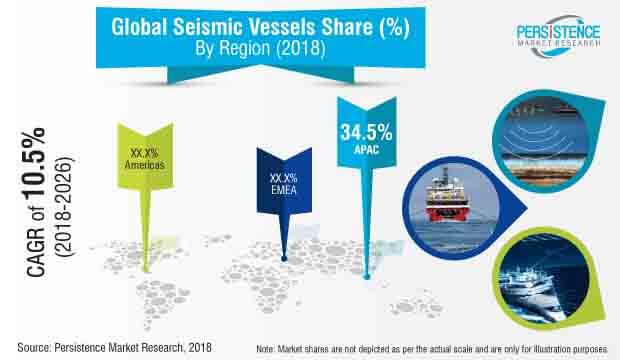 seismic-vessels-market.jpg