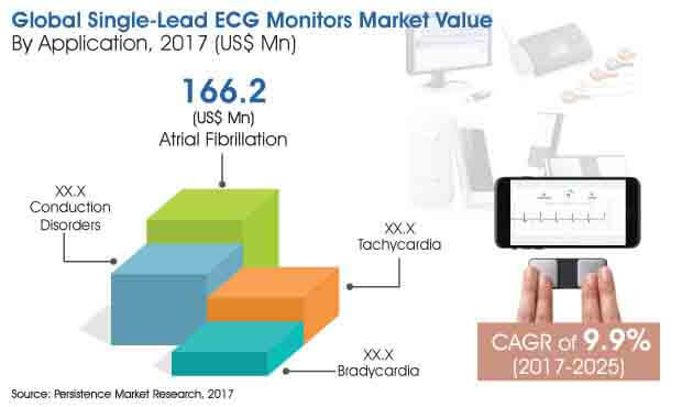 single-lead-ecg-monitors-market.jpg