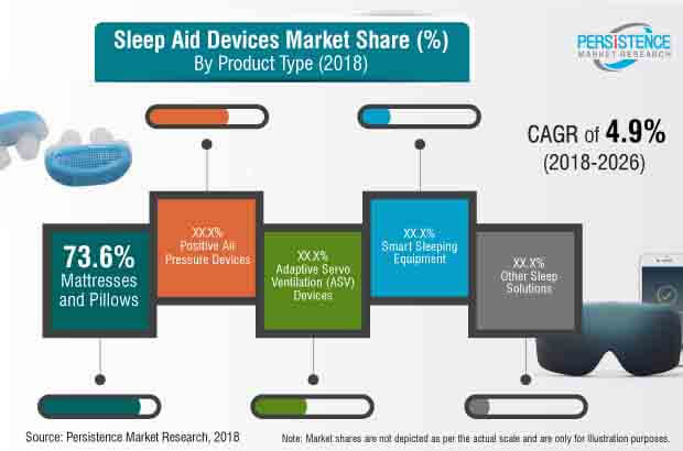 sleep-aid-devices-market.jpg