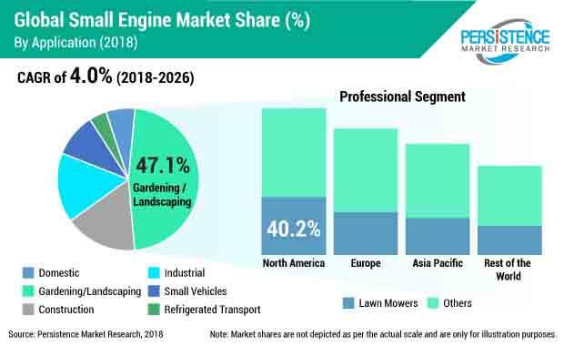 small-engine-market.jpg