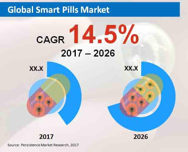 smart-pills-market.jpg