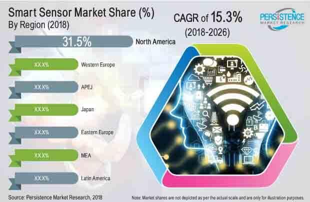 smart-sensors-market.jpg