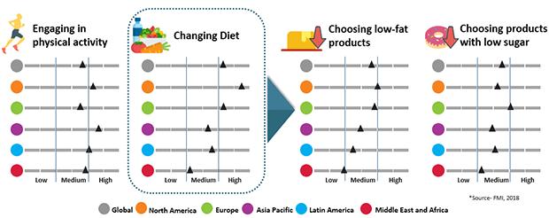 sugar reducing ingredients market 1