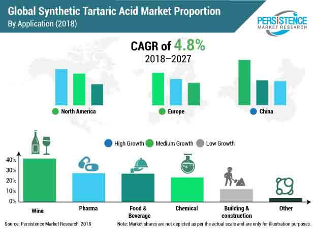 synthetic-tartaric-acid-market.jpg