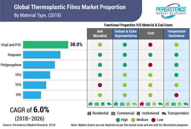 thermoplastic-films-market.jpg