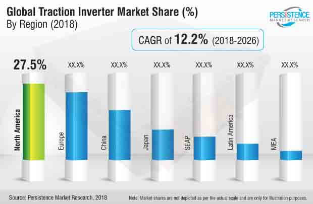 traction-inverter-market.jpg