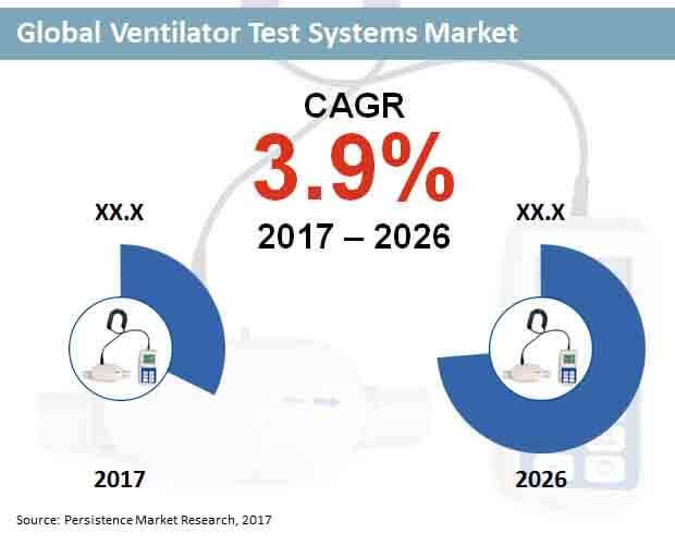 ventilator-test-systems-market.jpg