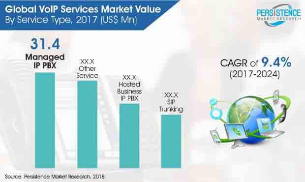 voip-services-market.jpg