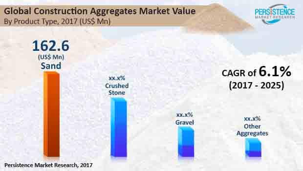 worldwide-construction-aggregates-market.jpg