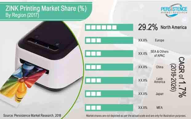 zink-printing-market.jpg